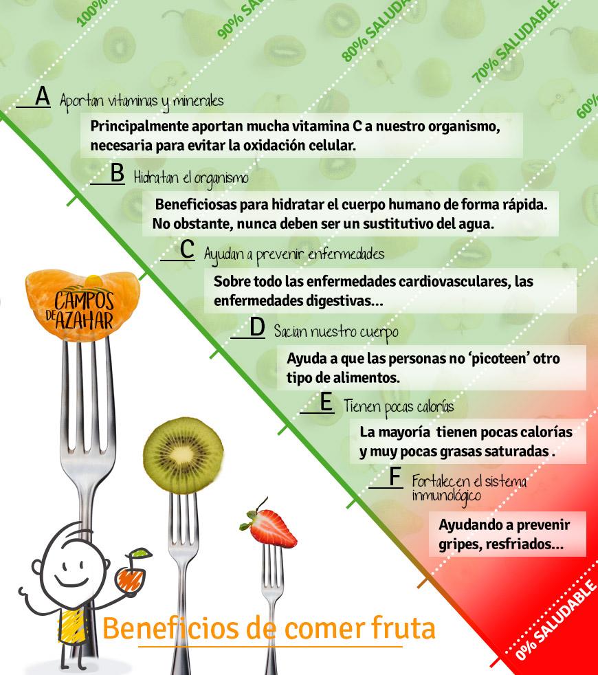 infografía beneficios comer fruta - campos de azahar